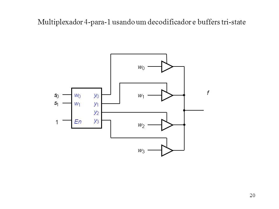 20 Multiplexador 4-para-1 usando um decodificador e buffers tri-state f w 1 w 0 w 0 En y 0 w 1 y 1 y 2 y 3 s 0 s 1 1 w 2 w 3