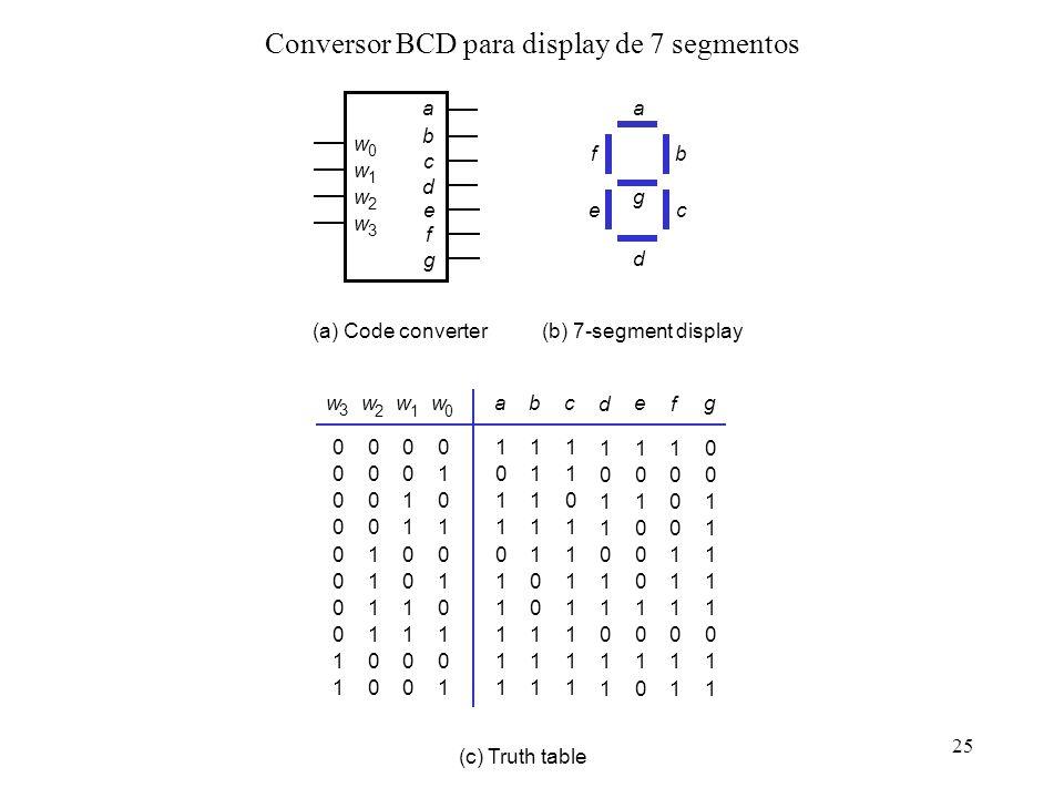 25 Conversor BCD para display de 7 segmentos