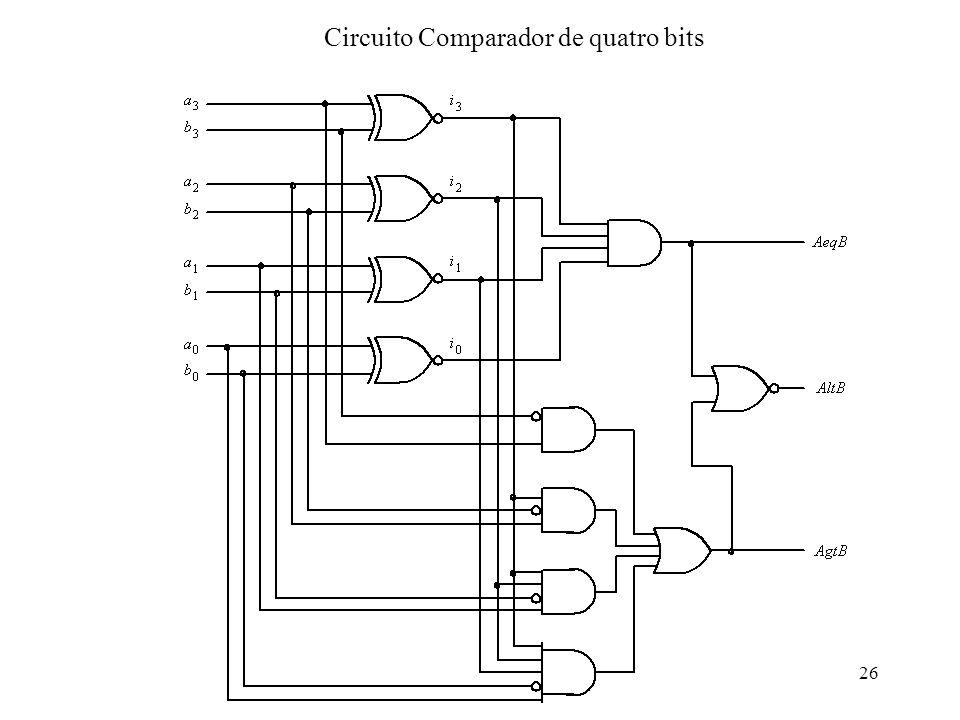 26 Circuito Comparador de quatro bits