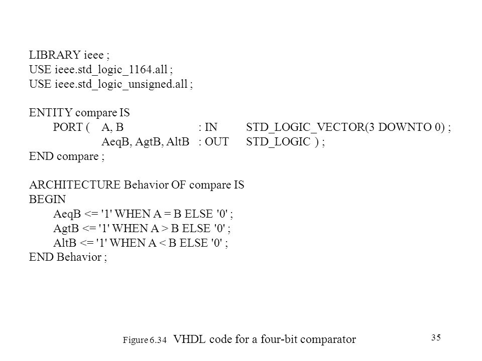 35 Figure 6.34 VHDL code for a four-bit comparator LIBRARY ieee ; USE ieee.std_logic_1164.all ; USE ieee.std_logic_unsigned.all ; ENTITY compare IS PO