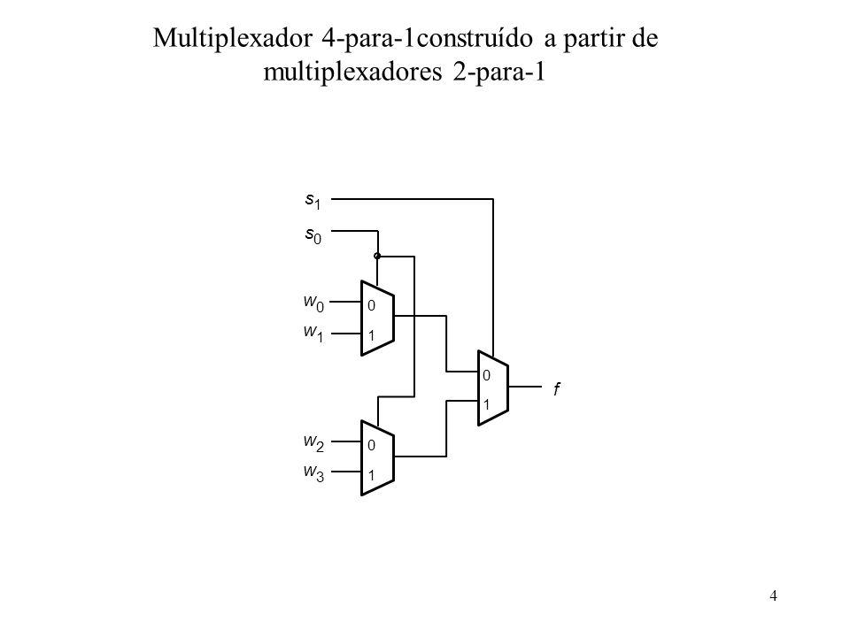 5 s w 8 w 11 s 1 w 0 0 w 3 w 4 w 7 w 12 w 15 s 3 s 2 f Multiplexador 16-para-1construído a partir de multiplexadores 4-para-1