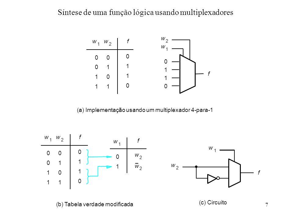 8 w 3 w 3 f w 1 0 w 2 1 (a) Tabela verdade modificada (b) Circuito 0 0 0 1 1 1 0 1 fw 1 0 w 2 1 00 01 10 11 0 0 0 1 00 01 10 11 0 1 1 1 w 1 w 2 w 3 f 0 0 0 0 1 1 1 1 w 3 Síntese de uma função lógica de 3 entradas usando multiplexadores