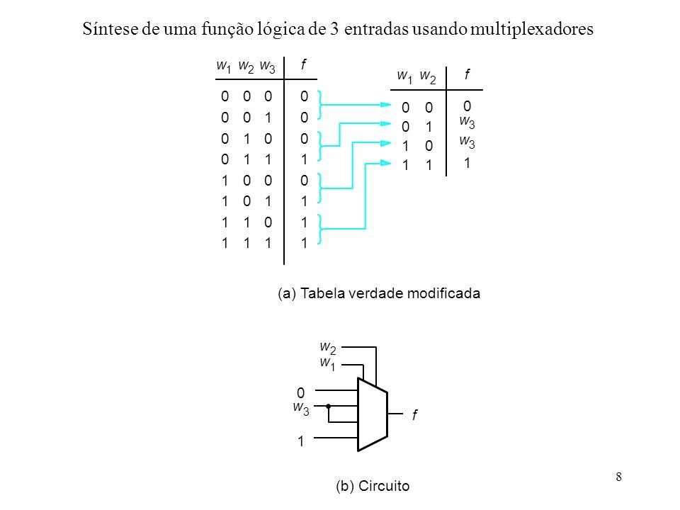 9 Função XOR de 3 entradas (a) Tabela Verdade 00 01 10 11 0 1 1 0 00 01 10 11 1 0 0 1 w 1 w 2 w 3 f 0 0 0 0 1 1 1 1 w 2 w 3 w 2 w 3 f w 3 w 1 (b) Circuito w 2