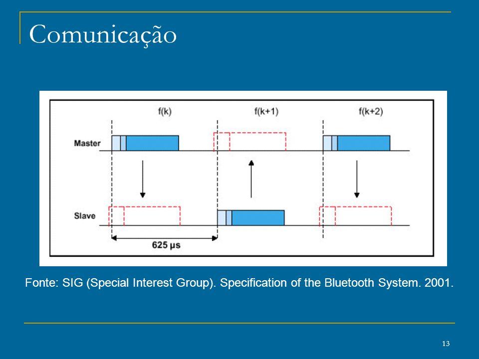 13 Comunicação Fonte: SIG (Special Interest Group). Specification of the Bluetooth System. 2001.