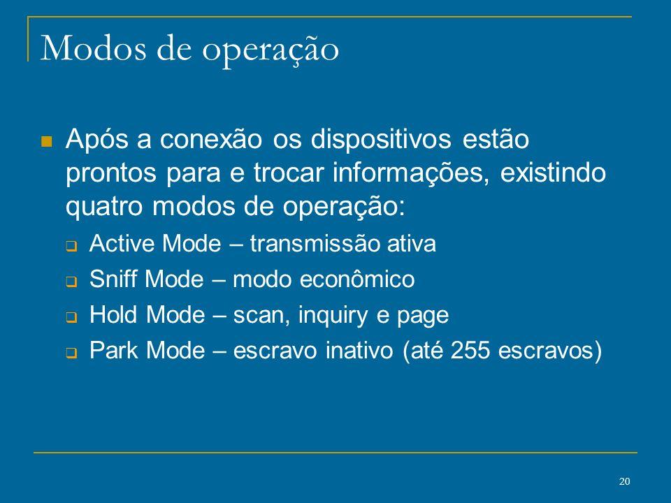 20 Modos de operação Após a conexão os dispositivos estão prontos para e trocar informações, existindo quatro modos de operação: Active Mode – transmi