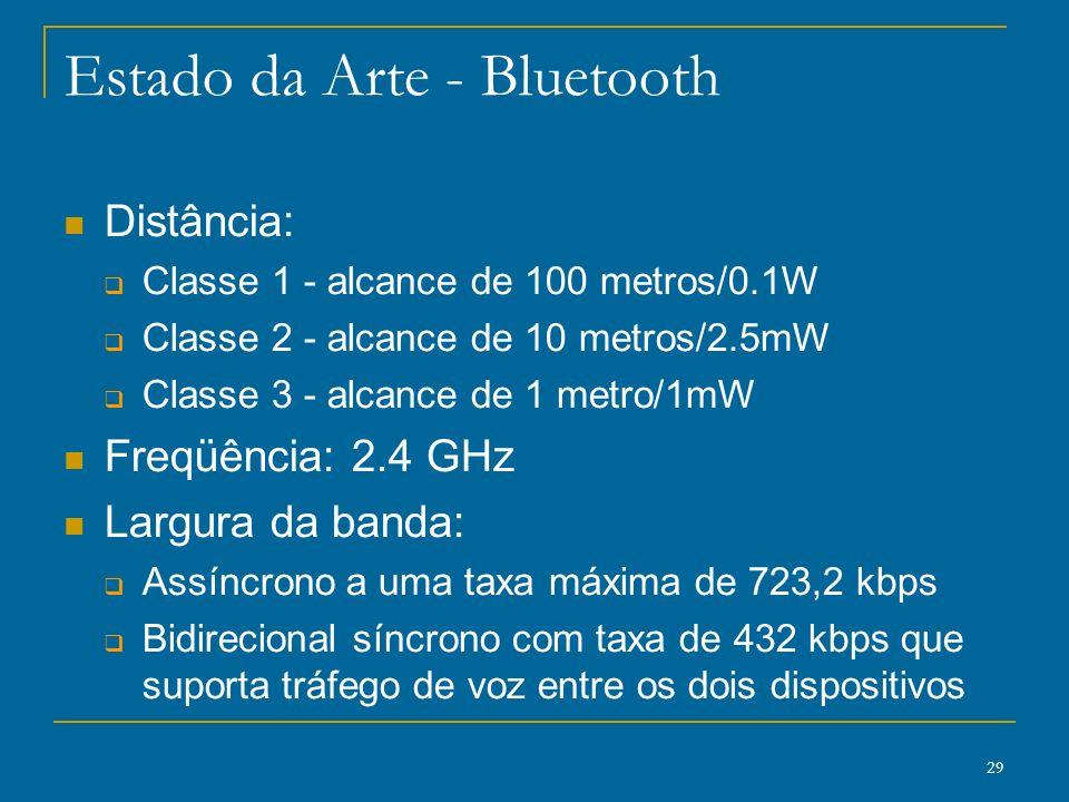 29 Estado da Arte - Bluetooth Distância: Classe 1 - alcance de 100 metros/0.1W Classe 2 - alcance de 10 metros/2.5mW Classe 3 - alcance de 1 metro/1mW