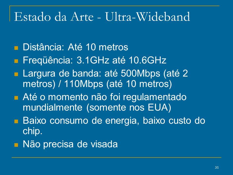 31 Estado da Arte - Ultra-Wideband Distância: Até 10 metros Freqüência: 3.1GHz até 10.6GHz Largura de banda: até 500Mbps (até 2 metros) / 110Mbps (até