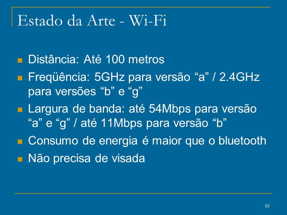 32 Estado da Arte - Wi-Fi Distância: Até 100 metros Freqüência: 5GHz para versão a / 2.4GHz para versões b e g Largura de banda: até 54Mbps para versã