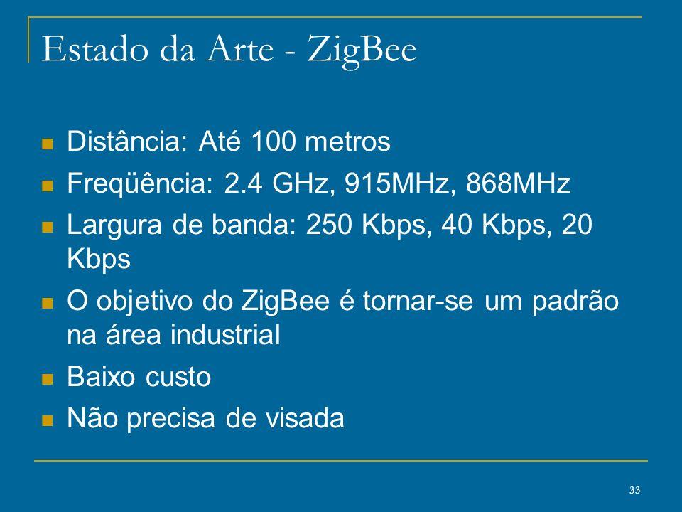 33 Estado da Arte - ZigBee Distância: Até 100 metros Freqüência: 2.4 GHz, 915MHz, 868MHz Largura de banda: 250 Kbps, 40 Kbps, 20 Kbps O objetivo do Zi