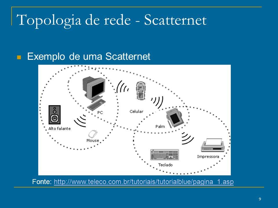 9 Topologia de rede - Scatternet Exemplo de uma Scatternet Fonte: http://www.teleco.com.br/tutoriais/tutorialblue/pagina_1.asphttp://www.teleco.com.br