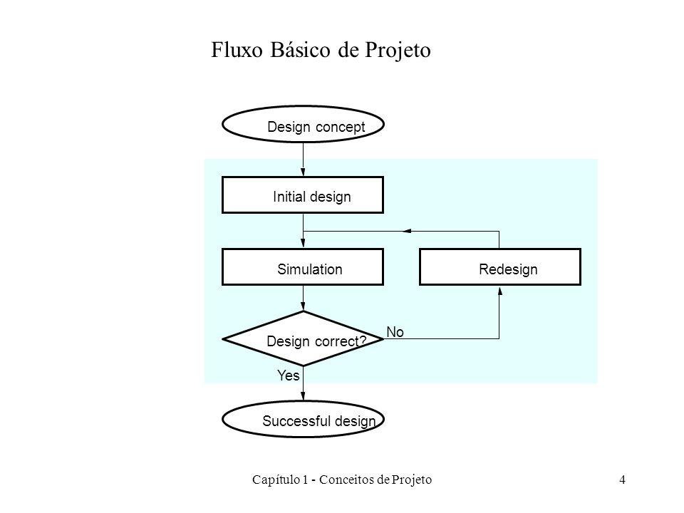 Capítulo 1 - Conceitos de Projeto4 Design concept Successful design Initial design Simulation Design correct? Redesign No Yes Fluxo Básico de Projeto