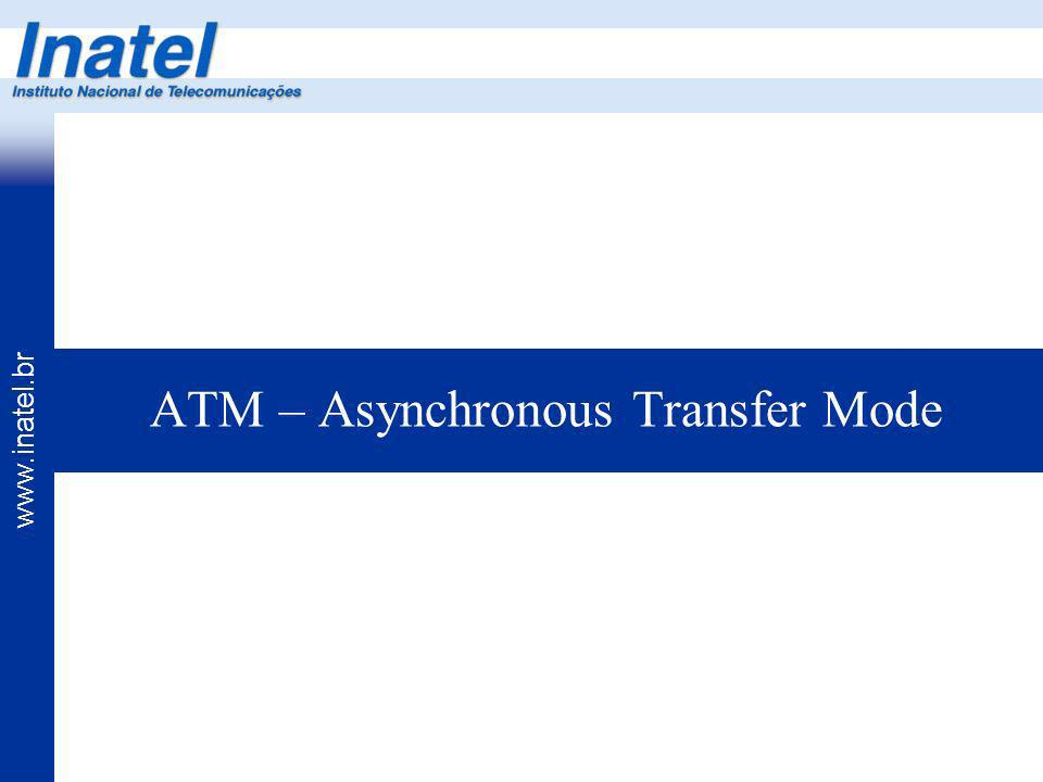 www.inatel.br ATM – Asynchronous Transfer Mode