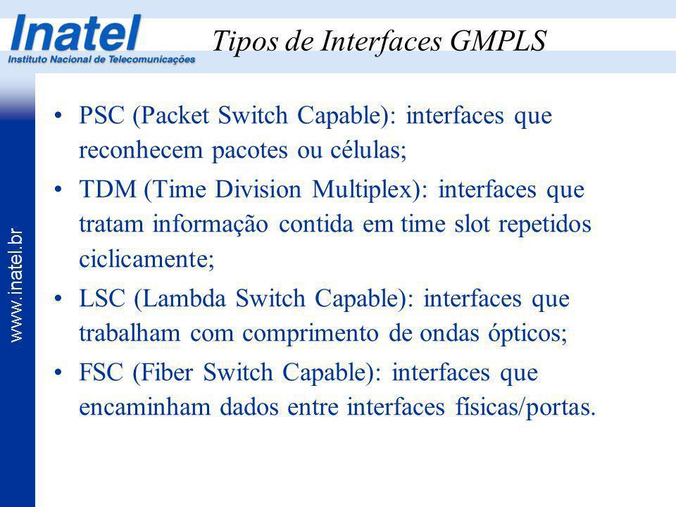 www.inatel.br Tipos de Interfaces GMPLS PSC (Packet Switch Capable): interfaces que reconhecem pacotes ou células; TDM (Time Division Multiplex): inte