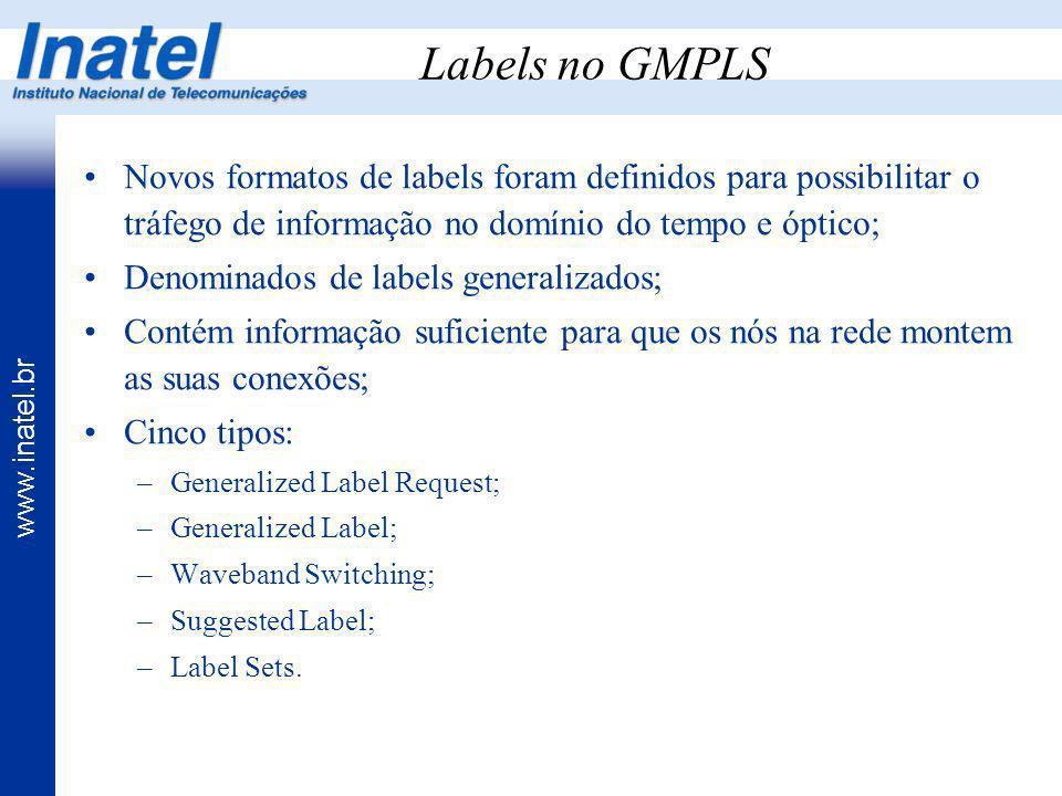 www.inatel.br Labels no GMPLS Novos formatos de labels foram definidos para possibilitar o tráfego de informação no domínio do tempo e óptico; Denomin