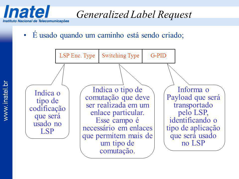www.inatel.br Generalized Label Request É usado quando um caminho está sendo criado; LSP Enc. TypeSwitching TypeG-PID Indica o tipo de codificação que