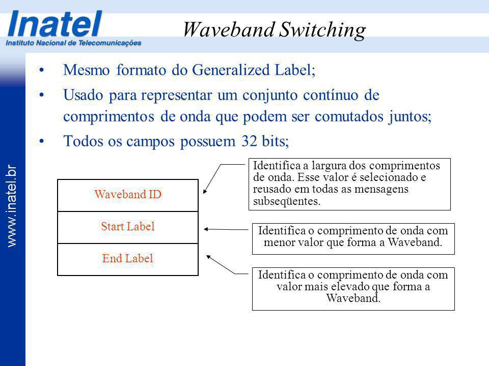www.inatel.br Waveband Switching Mesmo formato do Generalized Label; Usado para representar um conjunto contínuo de comprimentos de onda que podem ser