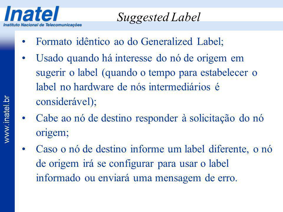 www.inatel.br Suggested Label Formato idêntico ao do Generalized Label; Usado quando há interesse do nó de origem em sugerir o label (quando o tempo p