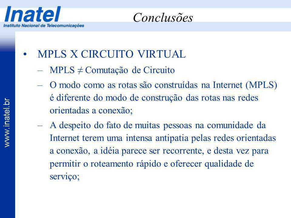 www.inatel.br Conclusões MPLS X CIRCUITO VIRTUAL –MPLS Comutação de Circuito –O modo como as rotas são construídas na Internet (MPLS) é diferente do m
