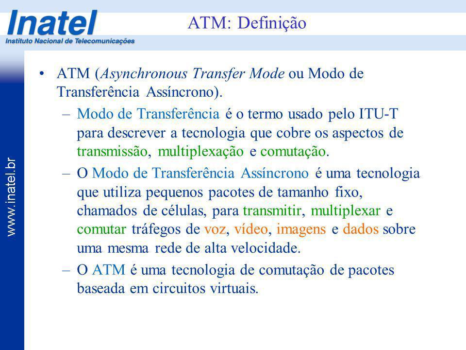 www.inatel.br ATM: Definição ATM (Asynchronous Transfer Mode ou Modo de Transferência Assíncrono). –Modo de Transferência é o termo usado pelo ITU-T p