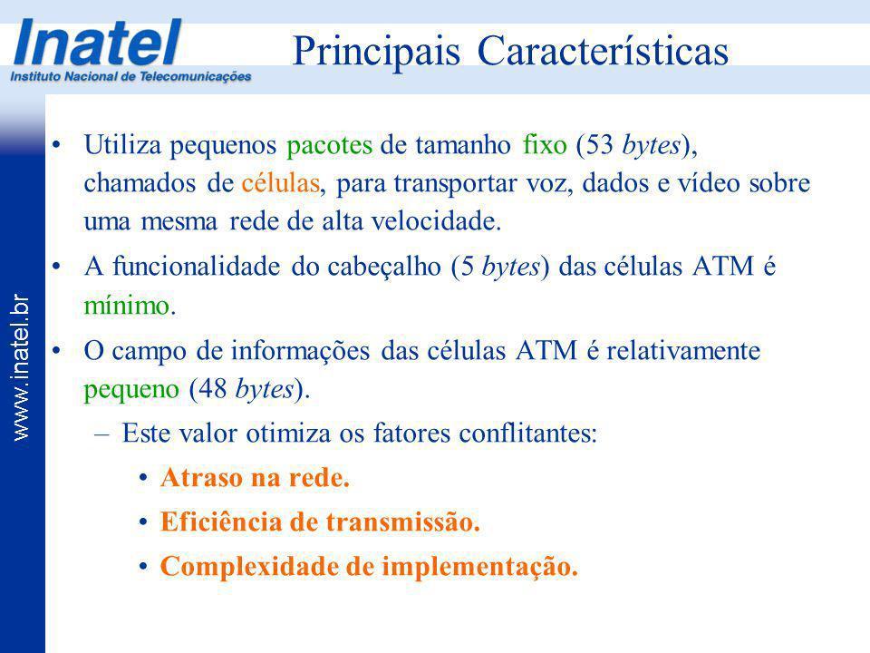 www.inatel.br Principais Características Utiliza pequenos pacotes de tamanho fixo (53 bytes), chamados de células, para transportar voz, dados e vídeo