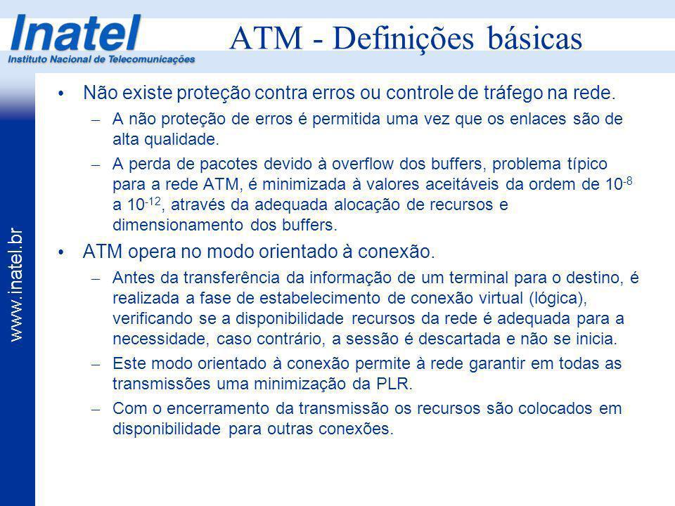 www.inatel.br ATM - Definições básicas Não existe proteção contra erros ou controle de tráfego na rede. – A não proteção de erros é permitida uma vez