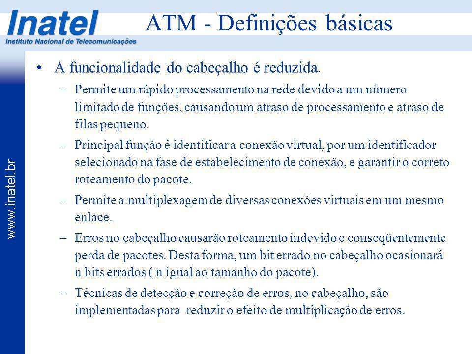www.inatel.br ATM - Definições básicas A funcionalidade do cabeçalho é reduzida. –Permite um rápido processamento na rede devido a um número limitado