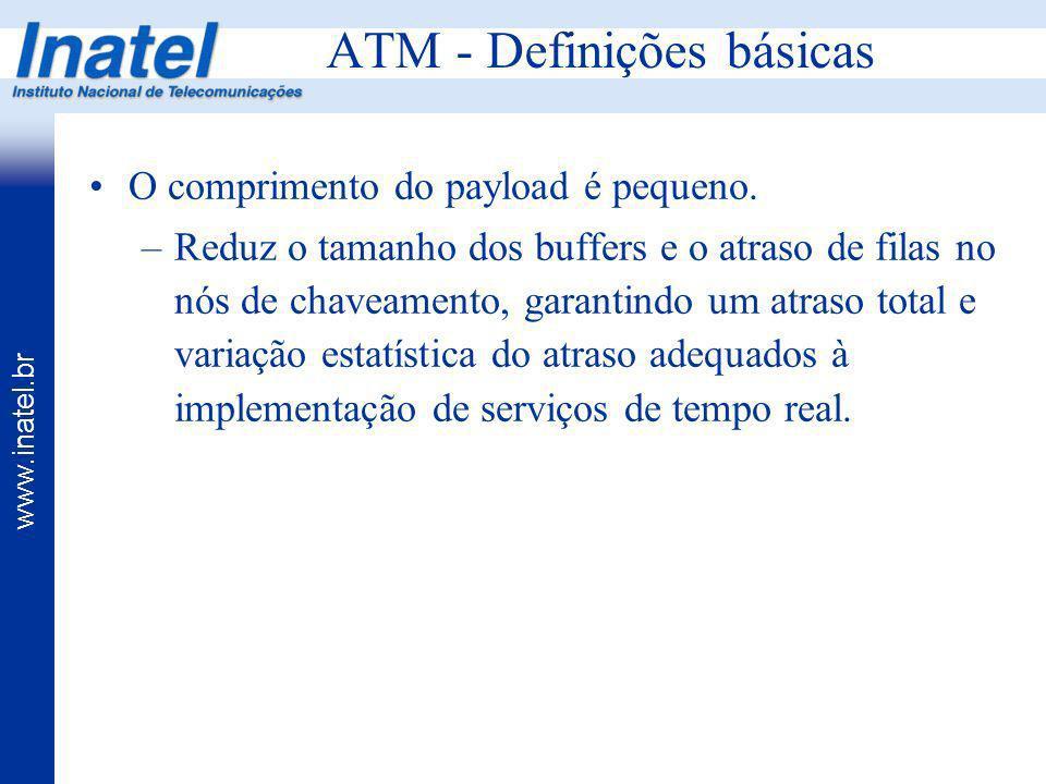 www.inatel.br ATM - Definições básicas O comprimento do payload é pequeno. –Reduz o tamanho dos buffers e o atraso de filas no nós de chaveamento, gar
