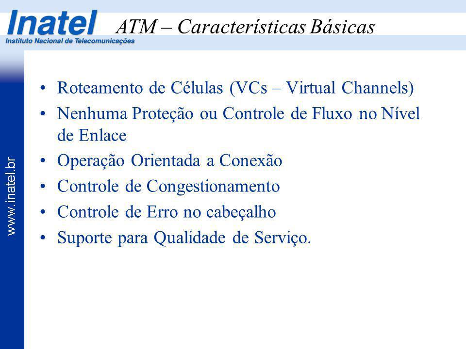 www.inatel.br Roteamento de Células (VCs – Virtual Channels) Nenhuma Proteção ou Controle de Fluxo no Nível de Enlace Operação Orientada a Conexão Con