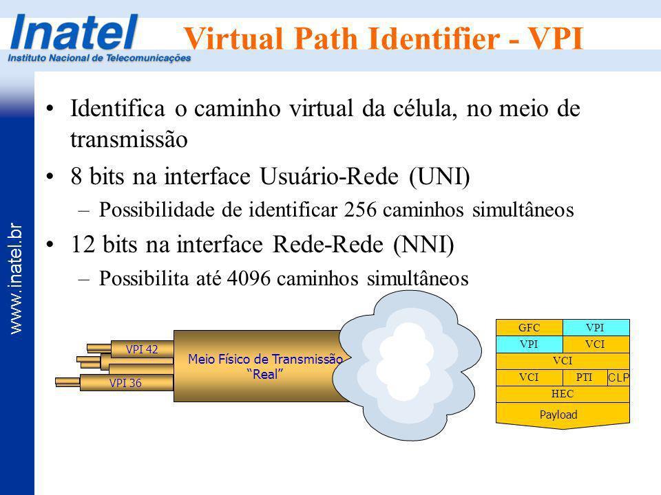 www.inatel.br Virtual Path Identifier - VPI Identifica o caminho virtual da célula, no meio de transmissão 8 bits na interface Usuário-Rede (UNI) –Pos