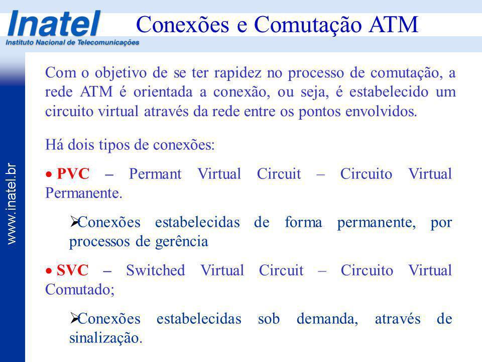 www.inatel.br Com o objetivo de se ter rapidez no processo de comutação, a rede ATM é orientada a conexão, ou seja, é estabelecido um circuito virtual