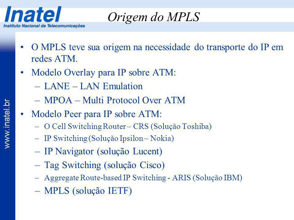 www.inatel.br Origem do MPLS O MPLS teve sua origem na necessidade do transporte do IP em redes ATM. Modelo Overlay para IP sobre ATM: –LANE – LAN Emu