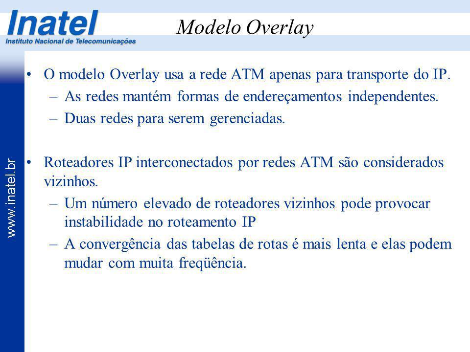 www.inatel.br Modelo Overlay O modelo Overlay usa a rede ATM apenas para transporte do IP. –As redes mantém formas de endereçamentos independentes. –D