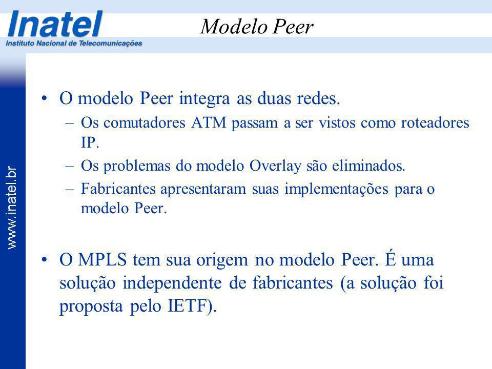 www.inatel.br Modelo Peer O modelo Peer integra as duas redes. –Os comutadores ATM passam a ser vistos como roteadores IP. –Os problemas do modelo Ove