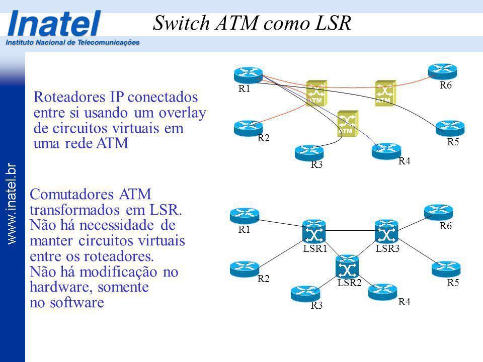 www.inatel.br Switch ATM como LSR Roteadores IP conectados entre si usando um overlay de circuitos virtuais em uma rede ATM Comutadores ATM transforma