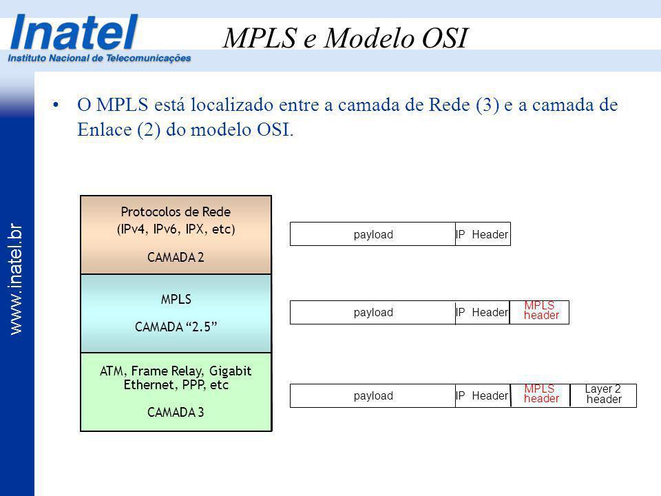 www.inatel.br MPLS e Modelo OSI O MPLS está localizado entre a camada de Rede (3) e a camada de Enlace (2) do modelo OSI. ATM, Frame Relay, Gigabit Et