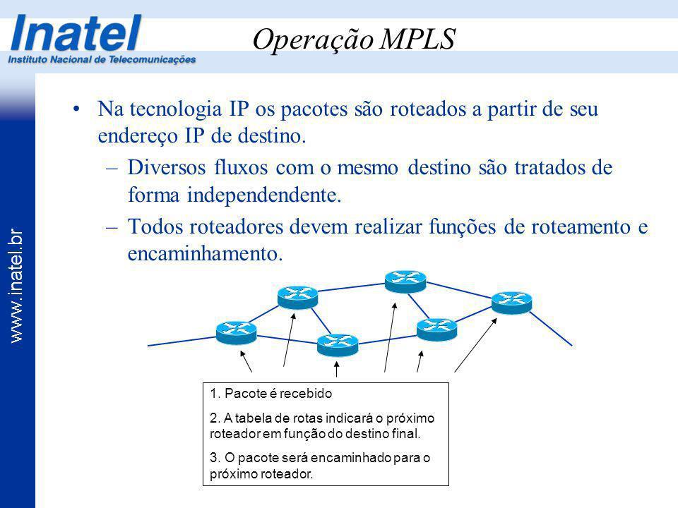 www.inatel.br Operação MPLS Na tecnologia IP os pacotes são roteados a partir de seu endereço IP de destino. –Diversos fluxos com o mesmo destino são