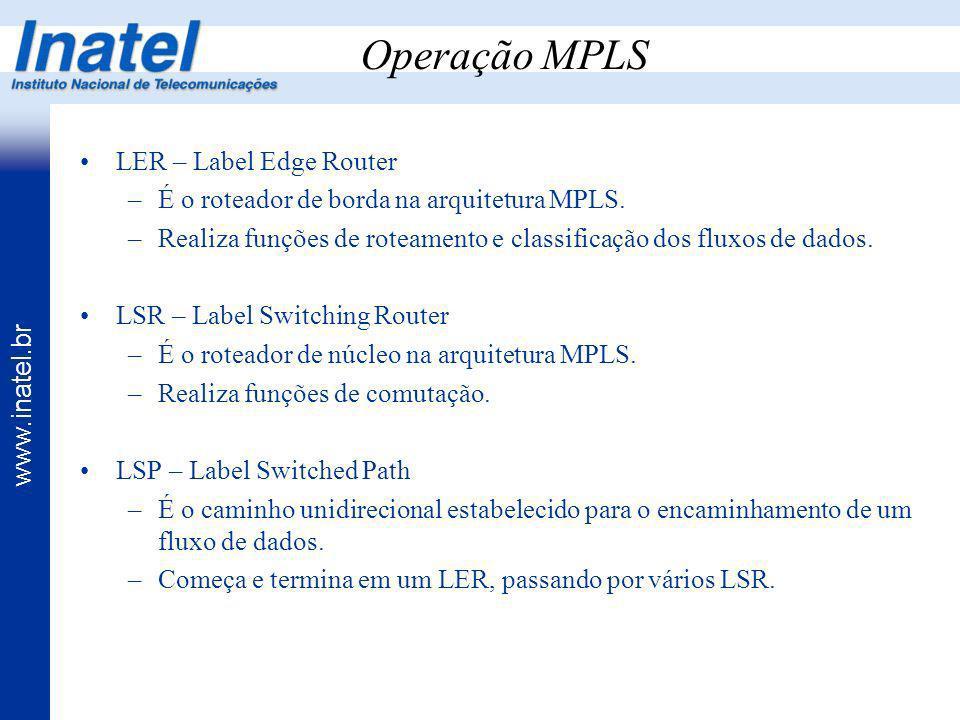 www.inatel.br Operação MPLS LER – Label Edge Router –É o roteador de borda na arquitetura MPLS. –Realiza funções de roteamento e classificação dos flu
