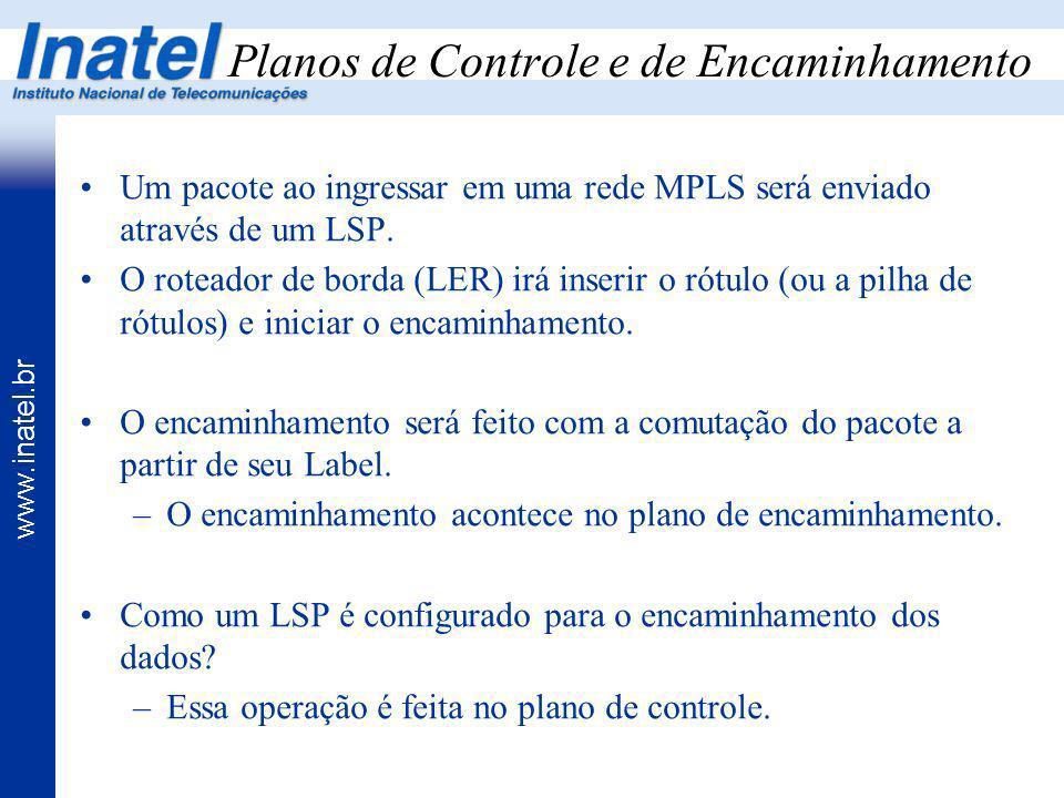 www.inatel.br Planos de Controle e de Encaminhamento Um pacote ao ingressar em uma rede MPLS será enviado através de um LSP. O roteador de borda (LER)