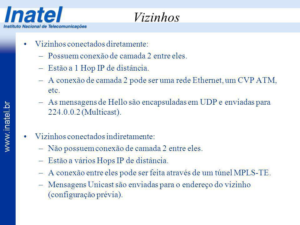 www.inatel.br Vizinhos Vizinhos conectados diretamente: –Possuem conexão de camada 2 entre eles. –Estão a 1 Hop IP de distância. –A conexão de camada
