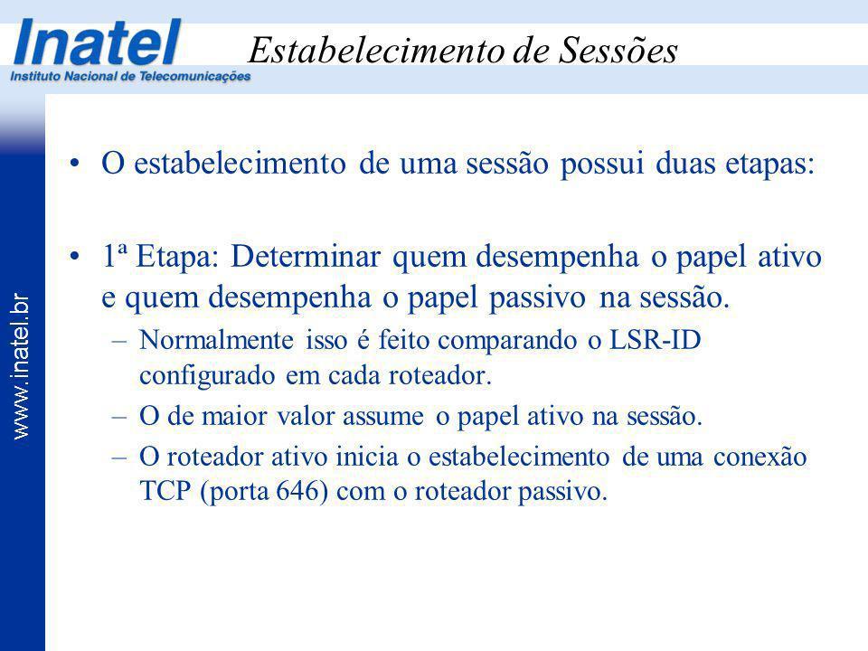 www.inatel.br Estabelecimento de Sessões O estabelecimento de uma sessão possui duas etapas: 1ª Etapa: Determinar quem desempenha o papel ativo e quem