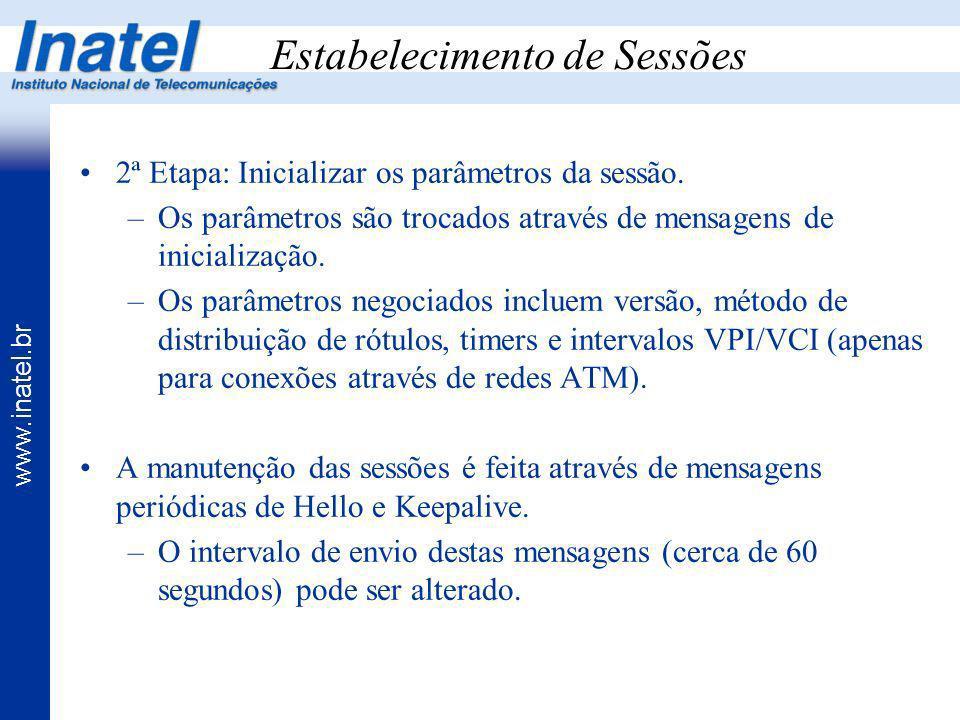 www.inatel.br Estabelecimento de Sessões 2ª Etapa: Inicializar os parâmetros da sessão. –Os parâmetros são trocados através de mensagens de inicializa