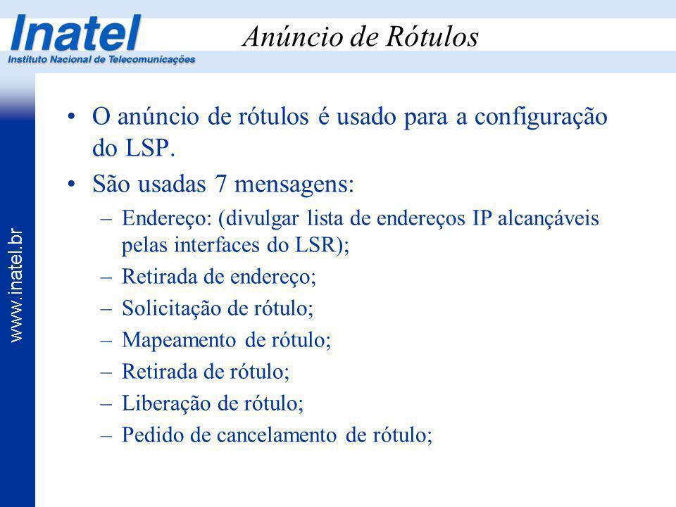 www.inatel.br Anúncio de Rótulos O anúncio de rótulos é usado para a configuração do LSP. São usadas 7 mensagens: –Endereço: (divulgar lista de endere