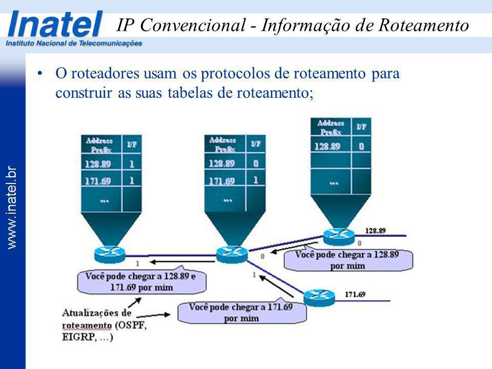 www.inatel.br IP Convencional - Informação de Roteamento O roteadores usam os protocolos de roteamento para construir as suas tabelas de roteamento;