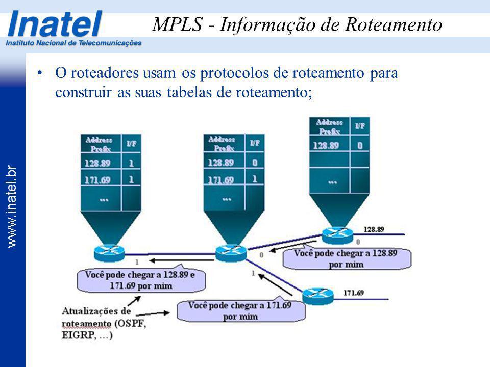 www.inatel.br MPLS - Informação de Roteamento O roteadores usam os protocolos de roteamento para construir as suas tabelas de roteamento;