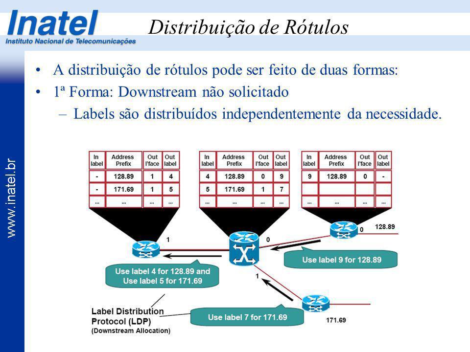 www.inatel.br Distribuição de Rótulos A distribuição de rótulos pode ser feito de duas formas: 1ª Forma: Downstream não solicitado –Labels são distrib