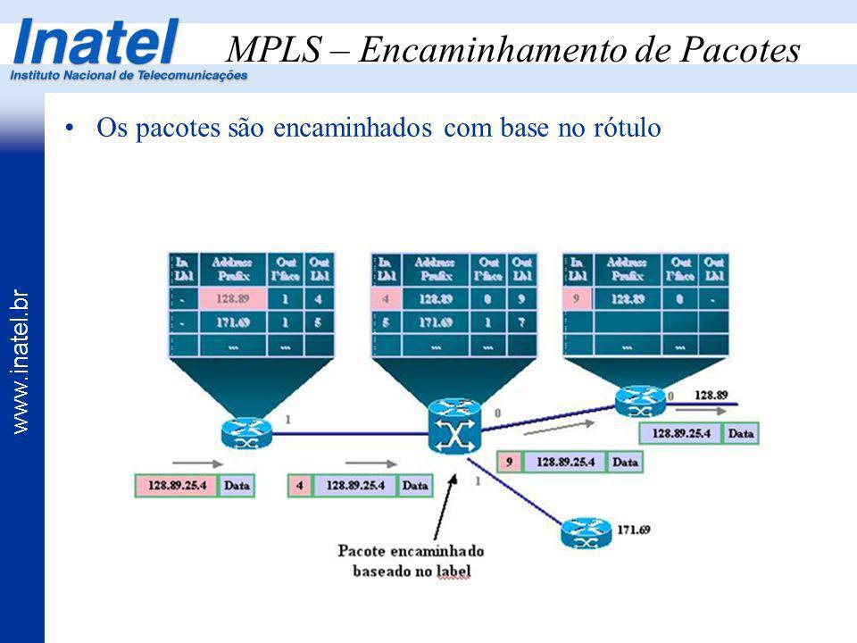www.inatel.br MPLS – Encaminhamento de Pacotes Os pacotes são encaminhados com base no rótulo