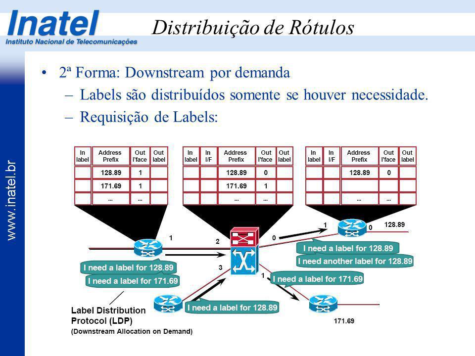 www.inatel.br Distribuição de Rótulos 2ª Forma: Downstream por demanda –Labels são distribuídos somente se houver necessidade. –Requisição de Labels:
