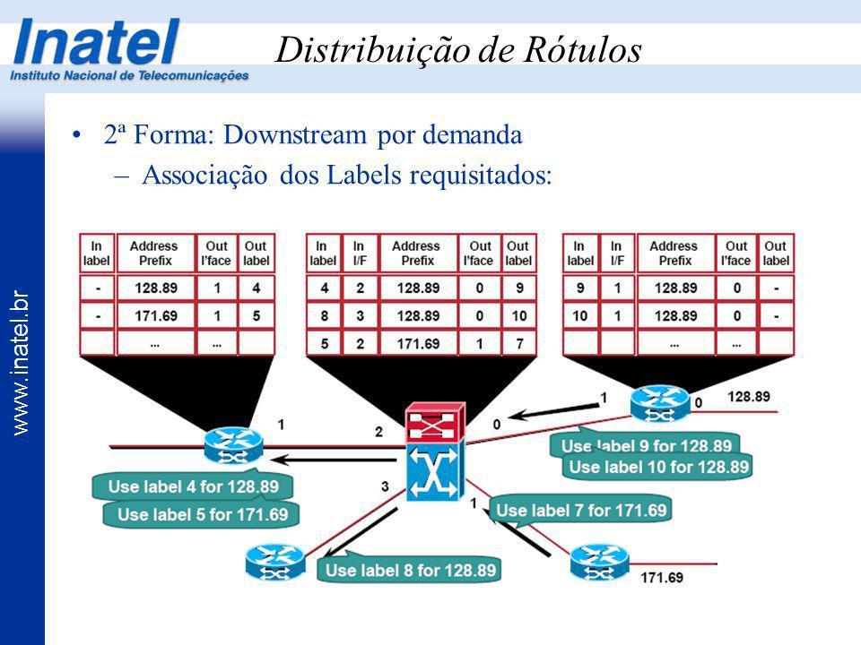 www.inatel.br Distribuição de Rótulos 2ª Forma: Downstream por demanda –Associação dos Labels requisitados:
