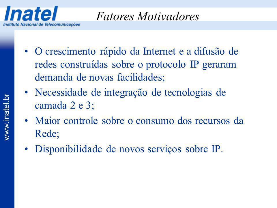 www.inatel.br Fatores Motivadores O crescimento rápido da Internet e a difusão de redes construídas sobre o protocolo IP geraram demanda de novas faci