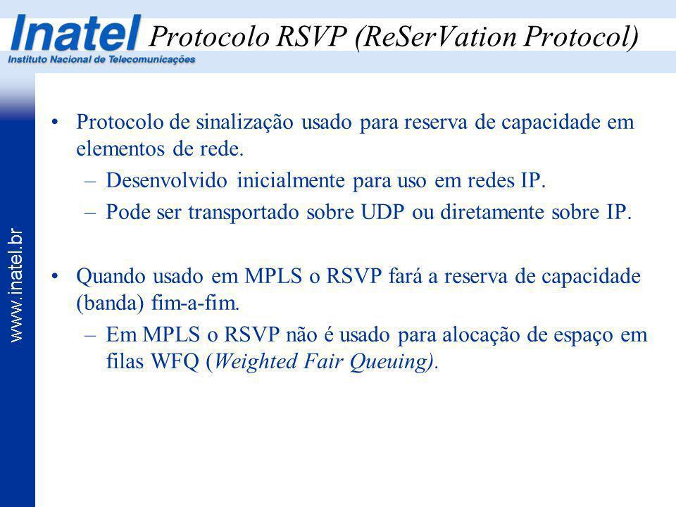www.inatel.br Protocolo RSVP (ReSerVation Protocol) Protocolo de sinalização usado para reserva de capacidade em elementos de rede. –Desenvolvido inic